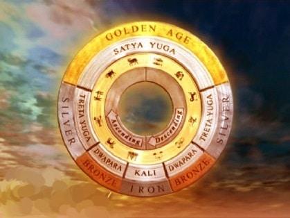 kalchakra in Hinduism | Hindu FAQs